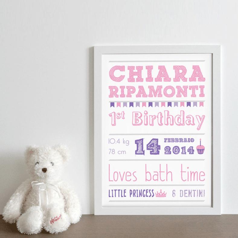 Favorito 10 idee regalo originali per il primo compleanno | Olalla ZS53