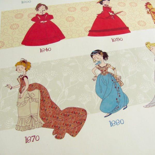 poster-fashion-diciannovesimo-secolo