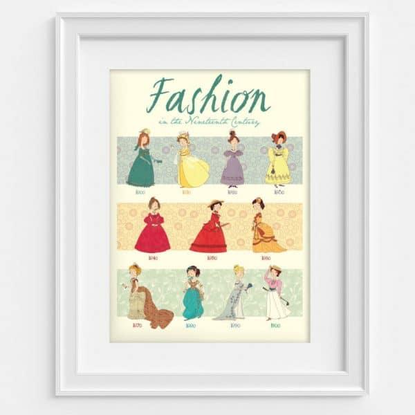 l'evoluzione della moda durante il 1800.