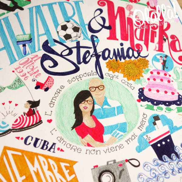 illustrazione-personalizzata-idea-regalo-anniversario-dettaglio