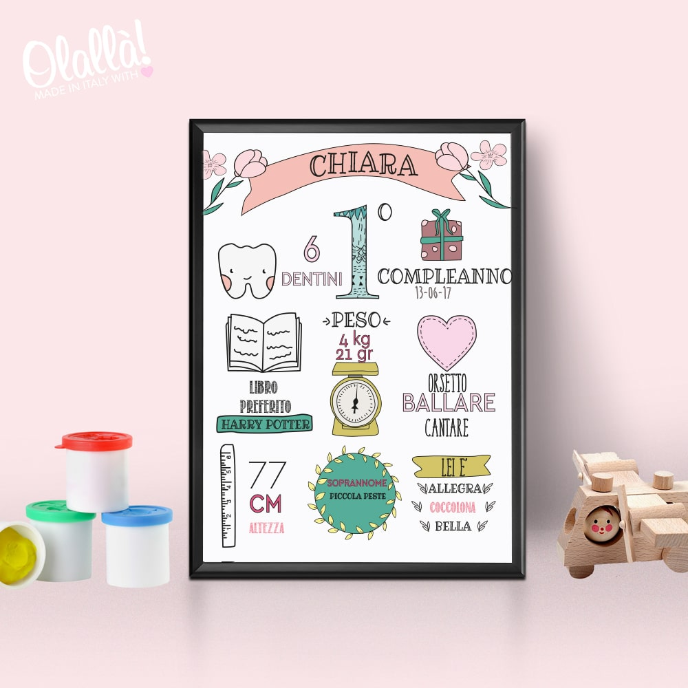 poster-1-compleanno-bimba