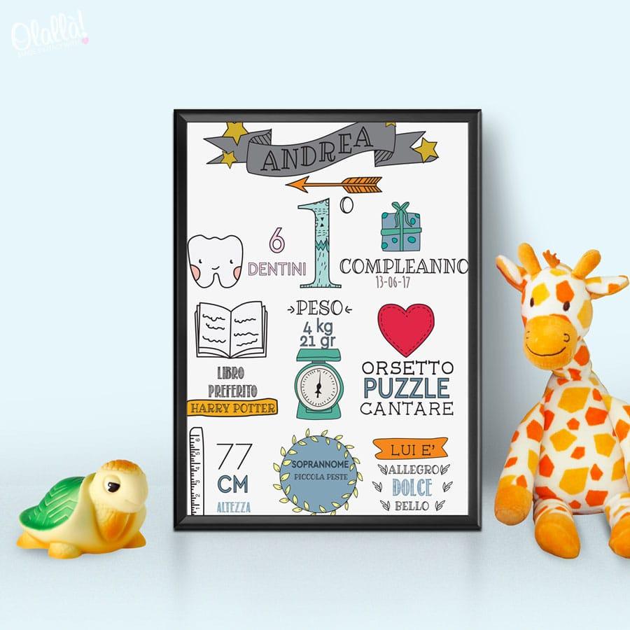 poster-1-compleanno-bimbo-regalo