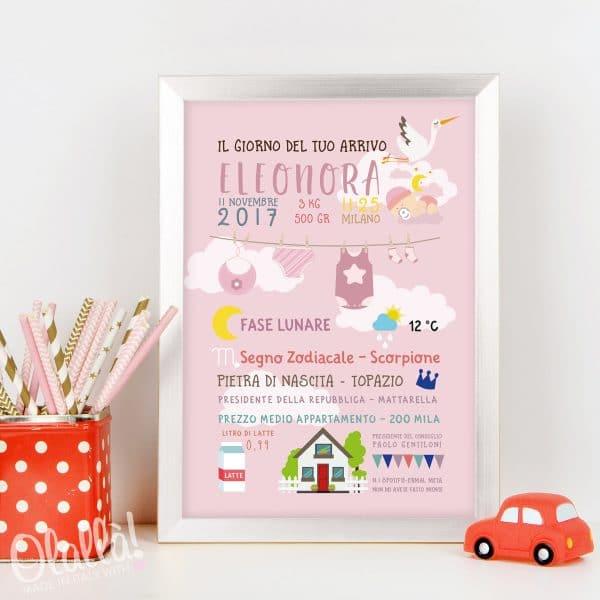 stampa-personalizzata-il-giorno-del-tuo-arrivo-nascita-femmina