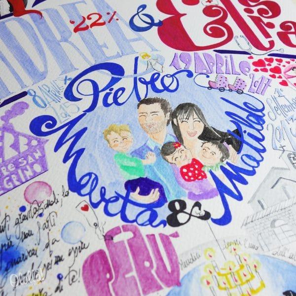 storia-amore-personalizzata-illustrazione