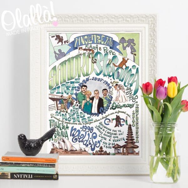 illustrazione-personalizzata-anniversario-idea-regalo