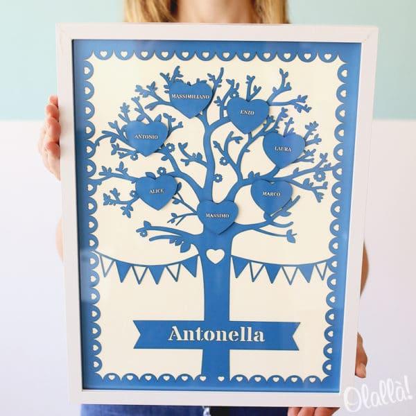 quadro-personalizzato-carta-regalo-nonna- 4
